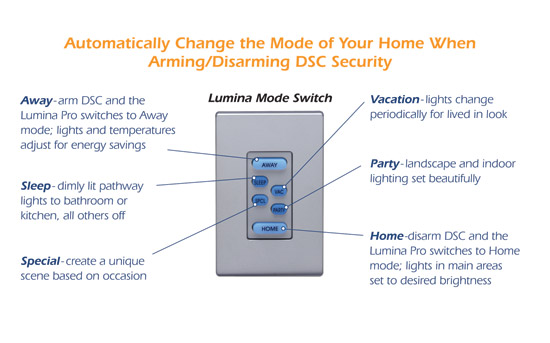 Lumina Mode Switch Integration with DSC